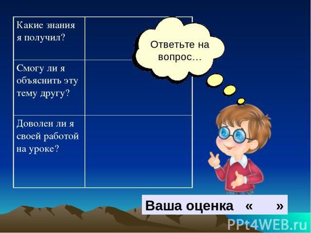 Ваша оценка « » Какие знания я получил? Смогу ли я объяснить эту тему другу? Доволен ли я своей работой на уроке?