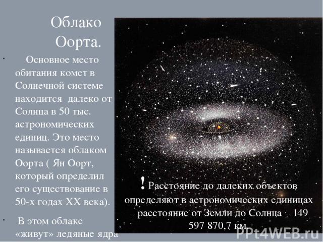 Облако Оорта. Основное место обитания комет в Солнечной системе находится далеко от Солнца в 50 тыс. астрономических единиц. Это место называется облаком Оорта ( Ян Оорт, который определил его существование в 50-х годах XX века). В этом облаке «живу…