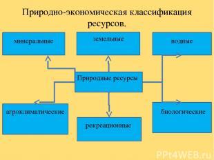 Природно-экономическая классификация ресурсов. минеральные земельные водные Прир