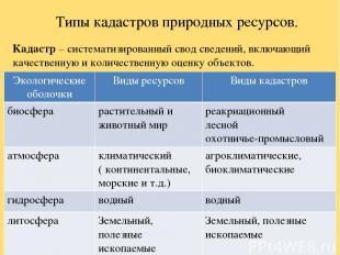 Типы кадастров природных ресурсов. Кадастр – систематизированный свод сведений,