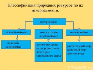 Классификация природных ресурсов по их исчерпаемости. исчерпаемые невозобновимые