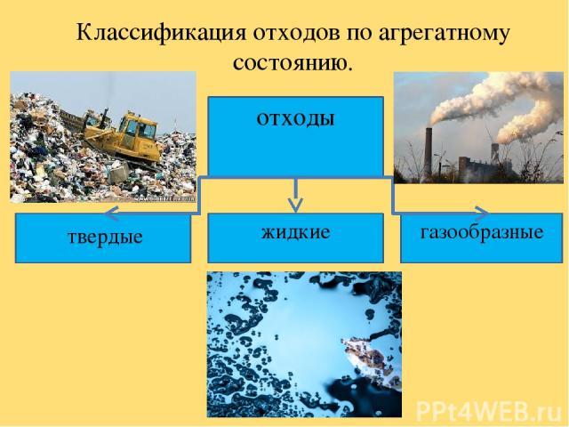 Классификация отходов по агрегатному состоянию. отходы твердые жидкие газообразные