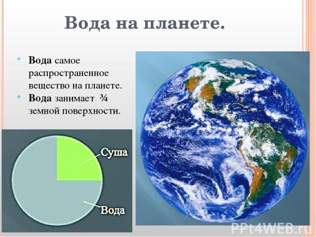Вода на планете. Вода самое распространенное вещество на планете. Вода занимает ¾ земной поверхности.