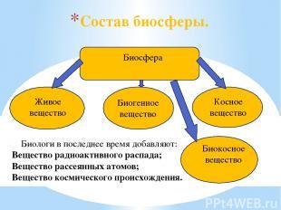 Состав биосферы. Биосфера Живое вещество Биогенное вещество Косное вещество Биок