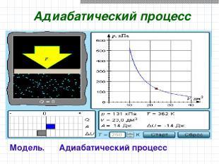 Адиабатический процесс Модель. Адиабатический процесс