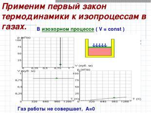 Применим первый закон термодинамики к изопроцессам в газах. В изохорном процессе