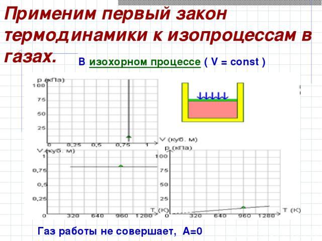 Применим первый закон термодинамики к изопроцессам в газах. В изохорном процессе ( V=const ) Газ работы не совершает, А=0