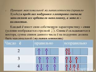 Принцип максимальной мультиплетности (правило Хунда):в пределах подуровня электр