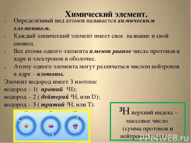Определённый вид атомов называется химическим элементом. Каждый химический элемент имеет свое название и свой символ. Все атомы одного элемента имеют равное число протонов в ядре и электронов в оболочке. Атому одного элемента могут различаться число…