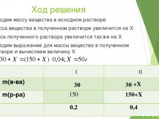 Ход решения I II 30 30 +X Находим массу вещества в исходном растворе Масса вещес