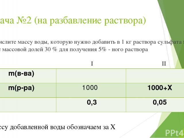 Задача №2 (на разбавление раствора) Вычислите массу воды, которую нужно добавить в 1 кг раствора сульфата меди (II) с массовой долей 30 % для получения 5% - ного раствора I II *Массу добавленной воды обозначаем за X m(в-ва)   m(р-ра) 1000 1000+X…