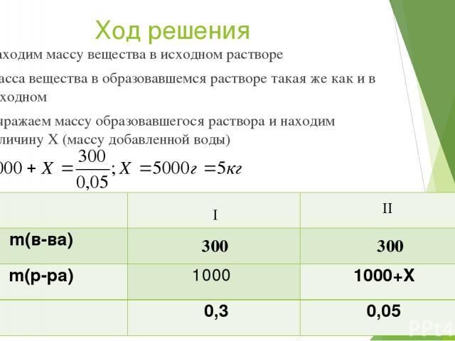 Ход решения I II 300 300 Находим массу вещества в исходном растворе Масса вещества в образовавшемся растворе такая же как и в исходном Выражаем массу образовавшегося раствора и находим величину Х (массу добавленной воды) m(в-ва)   m(р-ра) 1000 10…