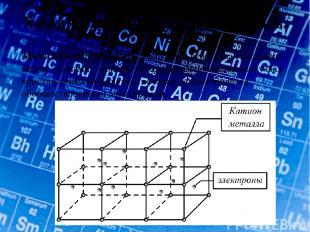 Химическая металлическая связь. Металлическая связь – это связь в металлах и спл