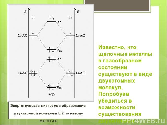 Известно, что щелочные металлы в газообразном состоянии существуют в виде двухатомных молекул. Попробуем убедиться в возможности существования двухатомной молекулы Li2, используя метод МО ЛКАО. Энергетическая диаграмма образования двухатомной молеку…
