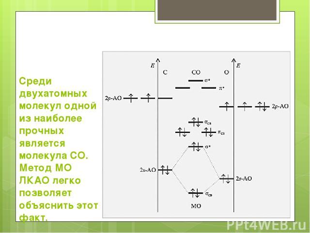 Среди двухатомных молекул одной из наиболее прочных является молекула CO. Метод МО ЛКАО легко позволяет объяснить этот факт.