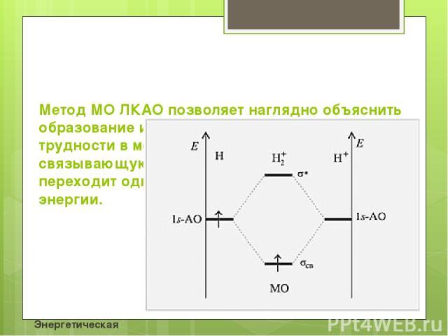 Метод МО ЛКАО позволяет наглядно объяснить образование ионов Н2+ и Н2-, что вызывает трудности в методе валентных связей. На σ-связывающую молекулярную орбиталь катиона переходит один электрон атома H с выигрышем энергии. Энергетическая диаграмма об…
