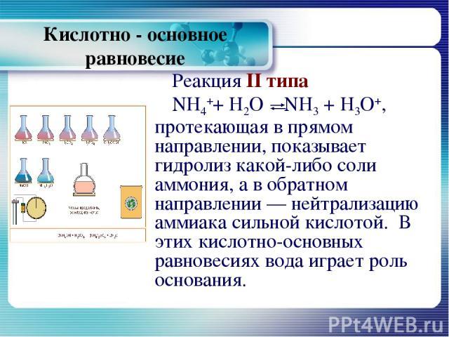 Кислотно - основное равновесие Реакция II типа NН4++ Н2О NH3 + H3O+, протекающая в прямом направлении, показывает гидролиз какой-либо соли аммония, а в обратном направлении — нейтрализацию аммиака сильной кислотой. В этих кислотно-основных равновеси…
