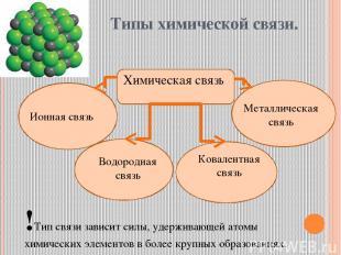 Типы химической связи. Химическая связь Ионная связь Металлическая связь Водород
