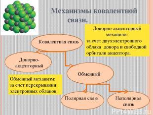 Механизмы ковалентной связи. Ковалентная связь Донорно-акцепторный Обменный Поля
