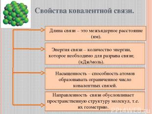 Свойства ковалентной связи. Длина связи – это межъядерное расстояние (нм). Энерг