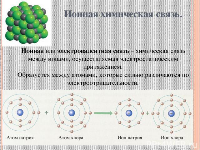 Ионная химическая связь. Ионная или электровалентная связь – химическая связь между ионами, осуществляемая электростатическим притяжением. Образуется между атомами, которые сильно различаются по электроотрицательности.