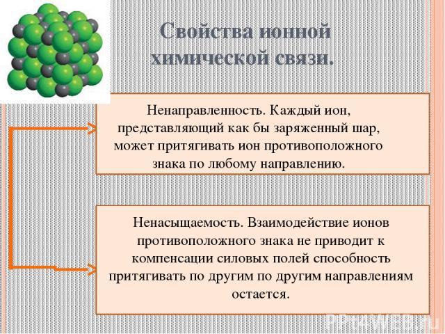 Свойства ионной химической связи. Ненаправленность. Каждый ион, представляющий как бы заряженный шар, может притягивать ион противоположного знака по любому направлению. Ненасыщаемость. Взаимодействие ионов противоположного знака не приводит к компе…