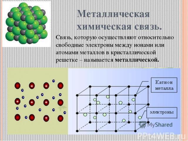 Металлическая химическая связь. Связь, которую осуществляют относительно свободные электроны между ионами или атомами металлов в кристаллической решетке – называется металлической.