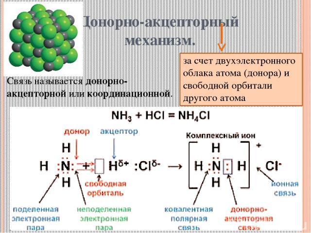 Донорно-акцепторный механизм. за счет двухэлектронного облака атома (донора) и свободной орбитали другого атома (акцептора) Связь называется донорно-акцепторной или координационной.