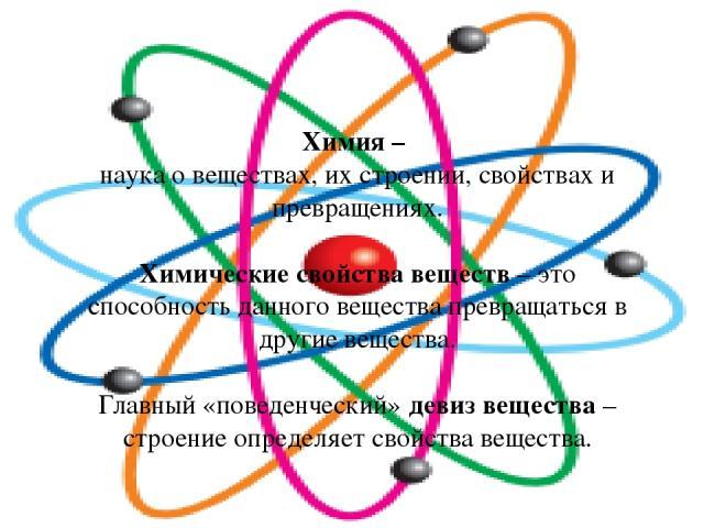 Химия – наука о веществах, их строении, свойствах и превращениях. Химические свойства веществ – это способность данного вещества превращаться в другие вещества. Главный «поведенческий» девиз вещества – строение определяет свойства вещества.