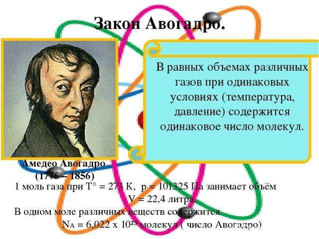 Закон Авогадро. Амедео Авогадро (1776 – 1856) В равных объемах различных газов при одинаковых условиях (температура, давление) содержится одинаковое число молекул. 1 моль газа при T° = 273 К, p = 101325 Па занимает объём V = 22,4 литра. В одном моле…