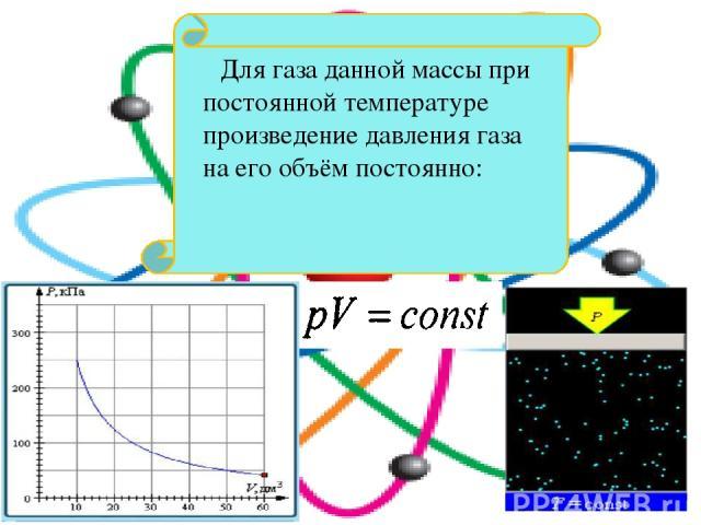 Для газа данной массы при постоянной температуре произведение давления газа на его объём постоянно: