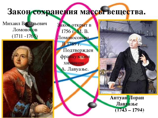 Закон сохранения массы вещества. Антуан Лоран Лавуазье (1743 – 1794) Михаил Васильевич Ломоносов (1711 -1765) Закон открыт в 1756 г. М. В. Ломоносовым. В 1789 г. Подтвержден французским химиком А. Лавуазье.