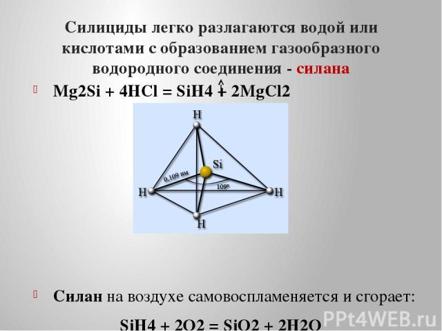 Силициды легко разлагаются водой или кислотами с образованием газообразного водородного соединения - силана Mg2Si + 4HCl = SiH4 + 2MgCl2 Силан на воздухе самовоспламеняется и сгорает: SiH4 + 2O2 = SiO2 + 2H2O
