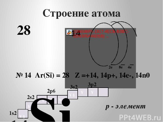 ↑ ↑↓ ↑↓ ↑↓ ↑↓ ↑↓ 1s2 Строение атома 14Si 2e 4e 8e № 14 Ar(Si) = 28 Z =+14, 14p+, 14e-, 14n0 р - элемент ↑↓ 28 3p2 2p6 ↑ 2s2 3s2
