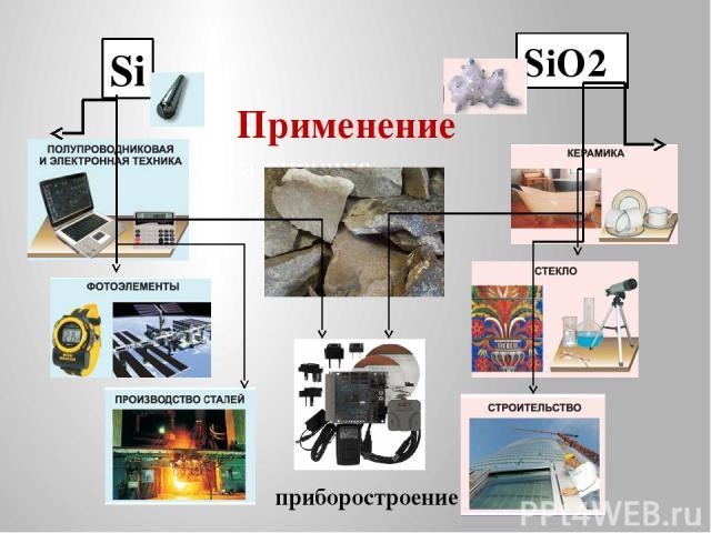 Применение Si SiO2 приборостроение