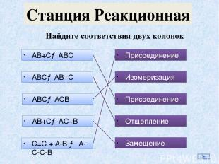 АB+C→ABC ABC→AB+C ABC→ACB AB+C→AC+B С=С + А-В → А-С-С-В Присоединение Изомеризац