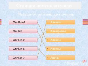 CnH2n+2 CnH2n CnH2n-2 CnH2n-6 CnH2n-2 Алкины Алкадиены Алканы Алкены Арены Станц
