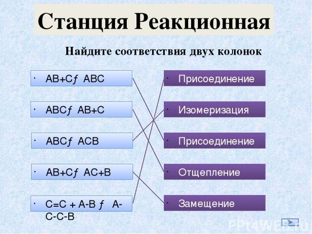 АB+C→ABC ABC→AB+C ABC→ACB AB+C→AC+B С=С + А-В → А-С-С-В Присоединение Изомеризация Присоединение Отщепление Замещение Найдите соответствия двух колонок Станция Реакционная Элемент 1 Элемент 2 Элемент 3 Элемент 4 Элемент 5 Сопоставленный элемент 5 Со…