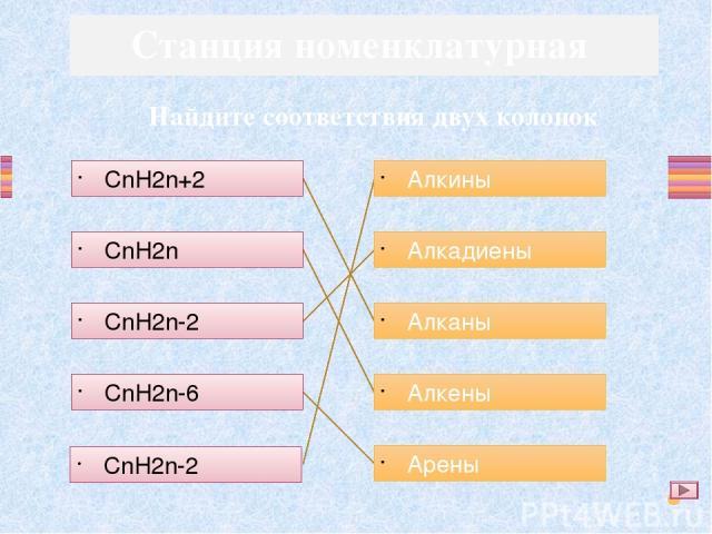 CnH2n+2 CnH2n CnH2n-2 CnH2n-6 CnH2n-2 Алкины Алкадиены Алканы Алкены Арены Станция номенклатурная Найдите соответствия двух колонок Элемент 1 Элемент 2 Элемент 3 Элемент 4 Элемент 5 Сопоставленный элемент 5 Сопоставленный элемент 3 Сопоставленный эл…