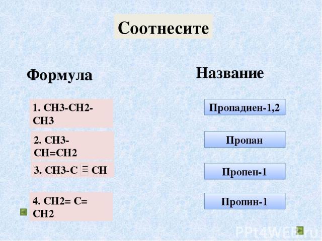 Соотнесите Формула Название Пропадиен-1,2 Пропан Пропен-1 Пропин-1 1. СH3-CH2-CH3 2. СH3-CH=CH2 3. CH3-C CH 4. CH2= C= CH2 Щелкните на название,например, пропан