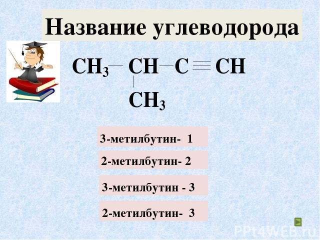 3-метилбутин- 1 2-метилбутин- 2 3-метилбутин - 3 2-метилбутин- 3 Название углеводорода