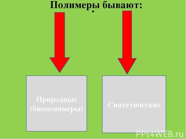 . Полимеры бывают: Природные (биополимеры) Синтетические