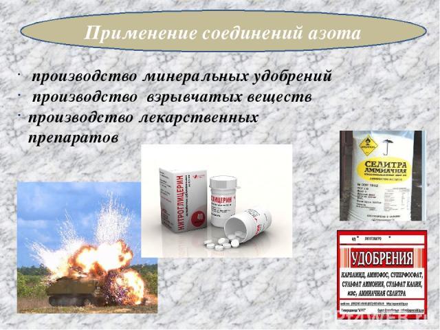 Применение соединений азота производство минеральных удобрений производство взрывчатых веществ производство лекарственных препаратов