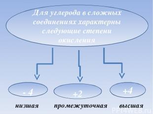 Для углерода в сложных соединениях характерны следующие степени окисления - 4 +4