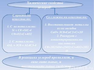 Химические свойства углерода Со сложными веществами: 1. Восстанавливает металлы