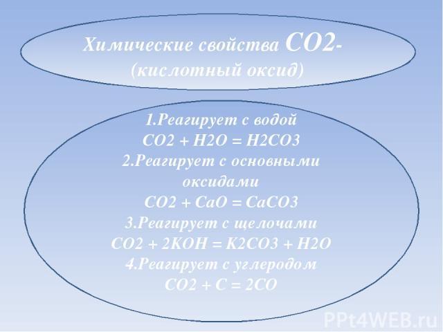 Химические свойства CO2- (кислотный оксид) 1.Реагирует с водой CO2 + H2O = H2CO3 2.Реагирует с основными оксидами CO2 + CaO = CaCO3 3.Реагирует с щелочами CO2 + 2KOH = K2CO3 + H2O 4.Реагирует с углеродом CO2 + C = 2CO
