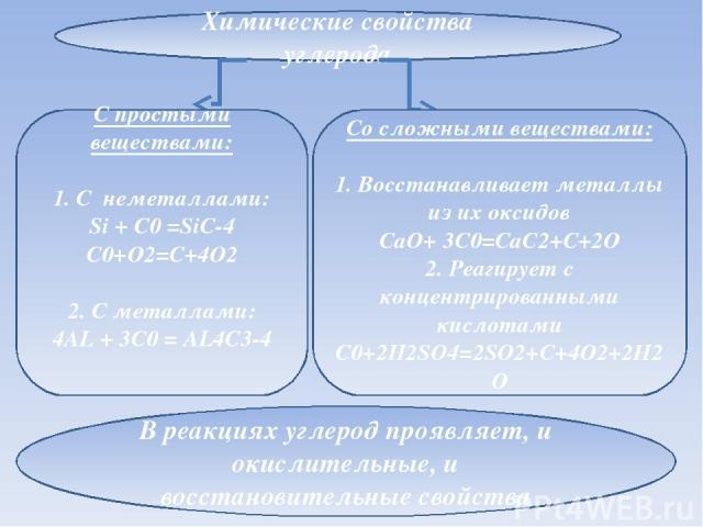 Химические свойства углерода Со сложными веществами: 1. Восстанавливает металлы из их оксидов CaO+ 3C0=CaC2+C+2O 2. Реагирует с концентрированными кислотами С0+2H2SO4=2SO2+C+4O2+2H2O С простыми веществами: 1. С неметаллами: Si + C0 =SiC-4 C0+O2=C+4O…