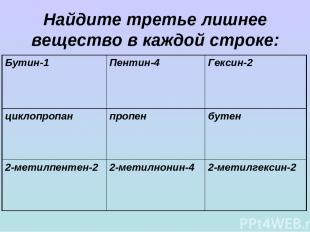 Найдите третье лишнее вещество в каждой строке: Бутин-1 Пентин-4 Гексин-2 циклоп