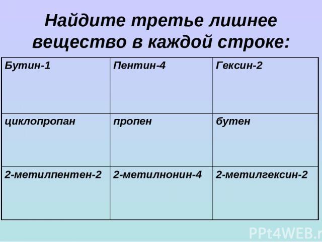 Найдите третье лишнее вещество в каждой строке: Бутин-1 Пентин-4 Гексин-2 циклопропан пропен бутен 2-метилпентен-2 2-метилнонин-4 2-метилгексин-2