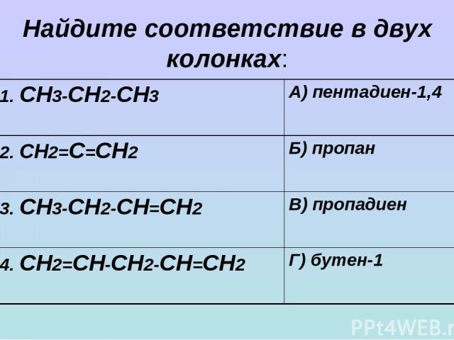 Найдите соответствие в двух колонках: 1. СН3-СН2-СН3 А) пентадиен-1,4 2. СН2=С=СН2 Б) пропан 3. СН3-СН2-СН=СН2 В) пропадиен 4. СН2=СН-СН2-СН=СН2 Г) бутен-1
